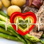 Diet Sehat Untuk Kesehatan Jantung